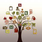 las redes sociales para tu negocio
