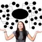 Aplicación Simple Mind para organizar tus ideas desde tu Android