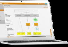 Con StratPad podrás planificar estrategias de negocio