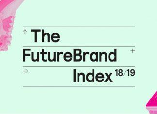Index marca global mejor preparada