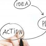 ¿Cómo identificar su propia lista de ideas de negocio?