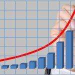 rentabilidad de un negocio
