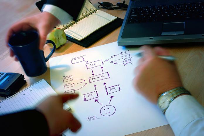 Definiendo tus objetivos empresariales