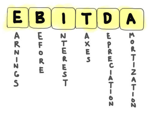 Qué es el Ebitda